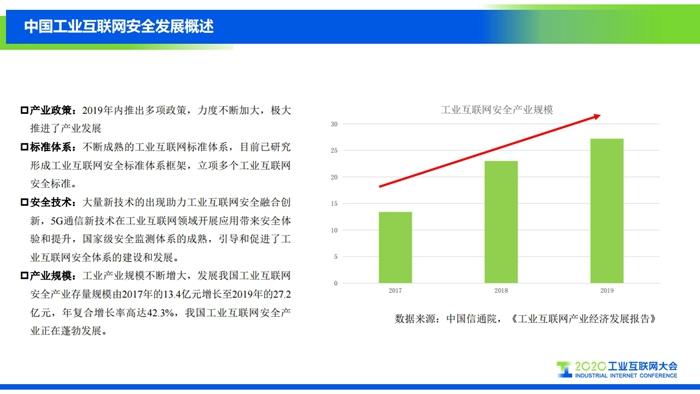 2019工业互联网安全态势报告-v3c(ppt版)-复制[3].jpg