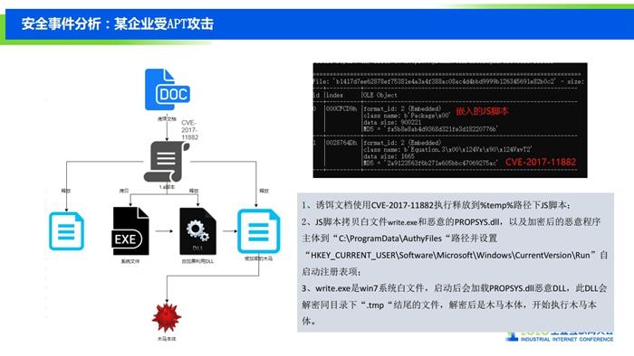 2019工业互联网安全态势报告-v3c(ppt版)-复制[21].jpg
