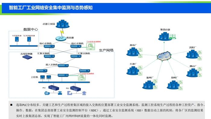 2019工业互联网安全态势报告-v3c(ppt版)-复制[23].jpg