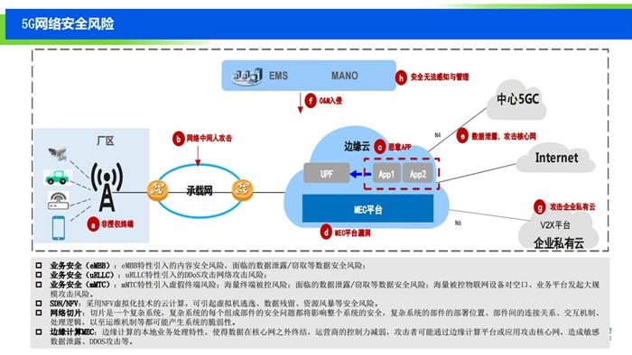 2019工业互联网安全态势报告-v3c(ppt版)-复制[18].jpg